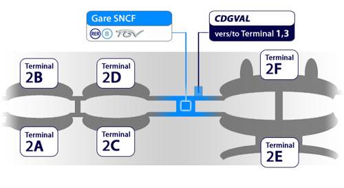 Ouigo : TGV Low Cost pour Disneyland Paris - Page 5 Gare-tgv-roissy
