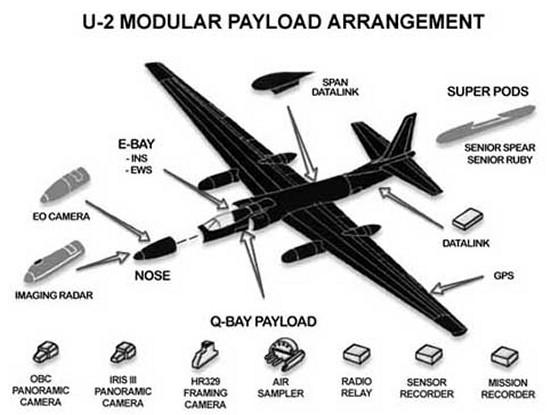طائره الاستطلاع والتجسس الامريكيه المشهوره U-2  U2_schem_04