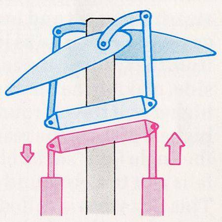 Tutorial voo do Helicoptero Fig12