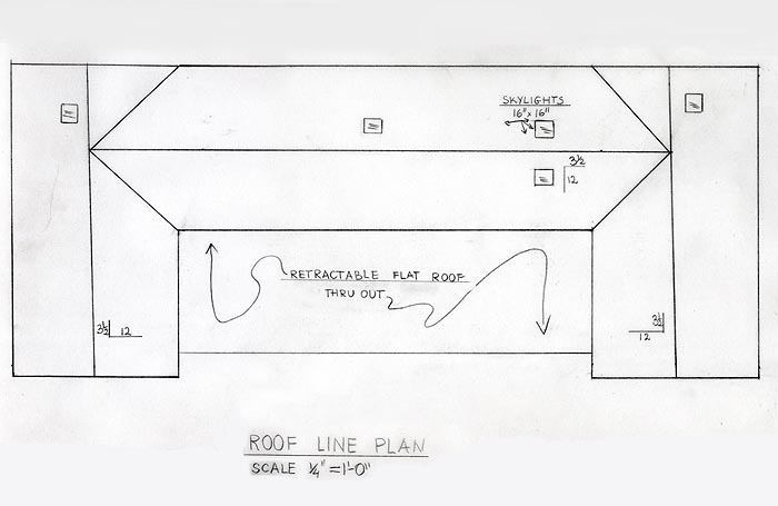 Action at A Distance, Good Simple Ideas Roofplan