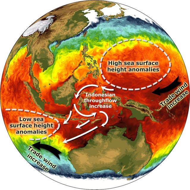 El océano Índico se calienta mientras que el Pacífico se enfría  El-oceano-Indico-se-calienta-mientras-que-el-Pacifico-se-enfria_image640_