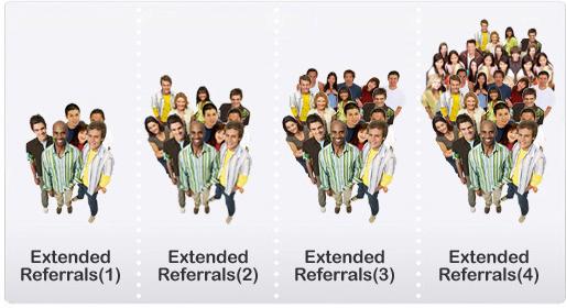 مفاجئه احصل على ريفرال لشركتك الربحيه مجانا free Referrals Agloco-extended-referrals