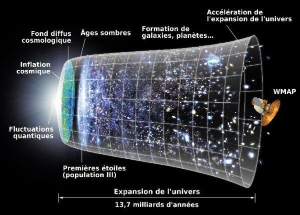 Sommes nous seuls dans l'univers? Univers-copi33df-82b63