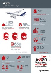 A380-800 Air-journal_Airbus-A380_global_traveler_award-169x240