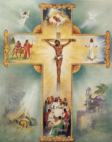 ملخص لاهم الهرطقات حول طبيعة السيد المسيح 10079612