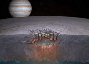 """Zbulohet një """"liqen"""" me kripë tek hëna e Jupiterit   Europajupiter"""