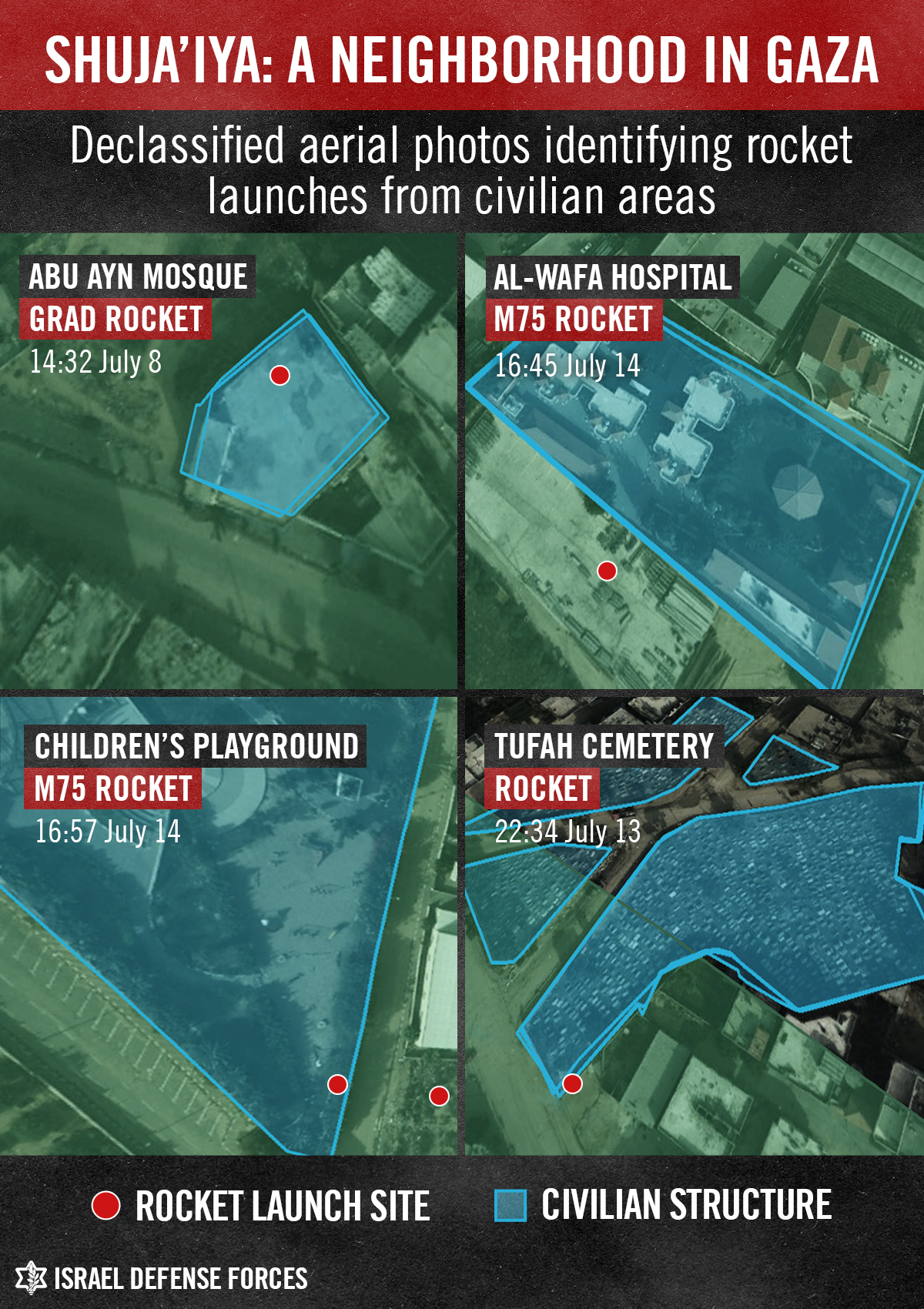 Is Hamas Really Using Civilians As Human Shields? Shujaiya-2