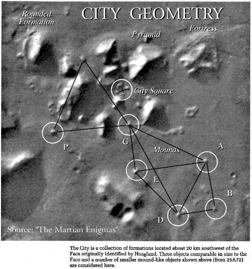 Lice s Marsa S_cydgeom3