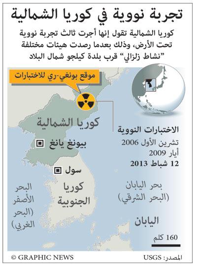 ترتيب الدول الحائزة على الأسلحة النووية في العالم 32-1
