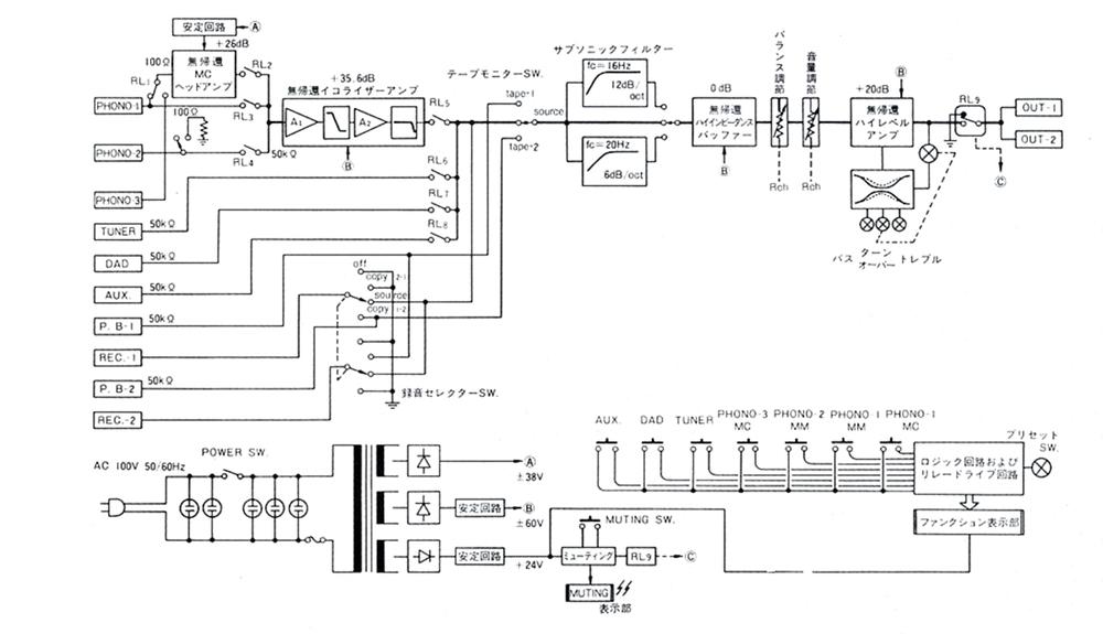 GUERRA CIVIL JAPONESA DEL AUDIO (70,s 80,s) - Página 14 Denon_PRA-6000_3