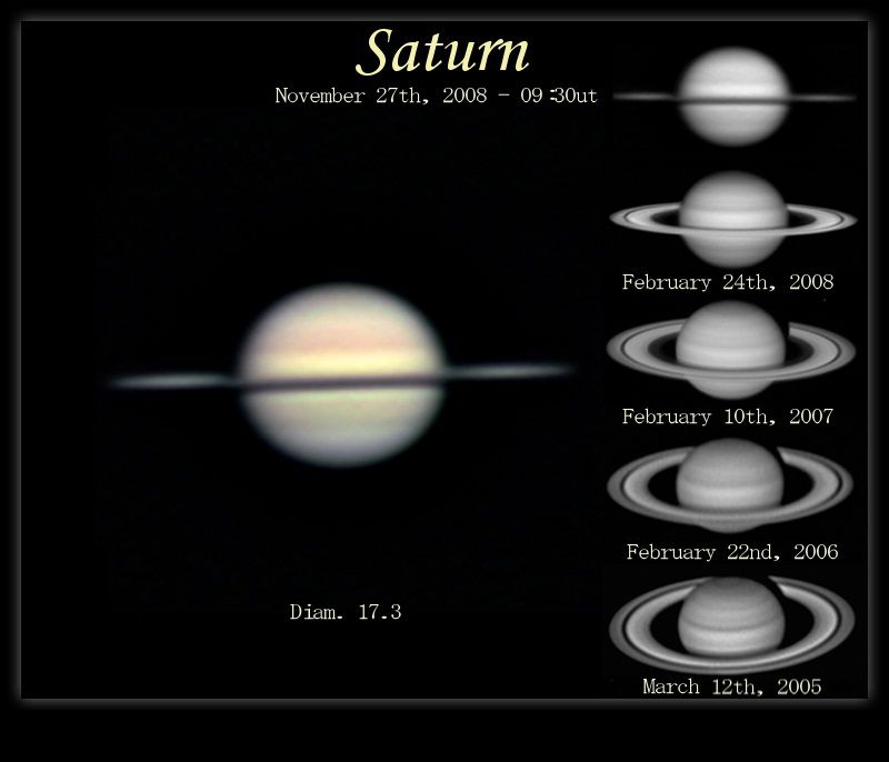 من ما يتكون زحل Saturn-was-the-most-distant-of-the-five-planets-known-to-the-ancients
