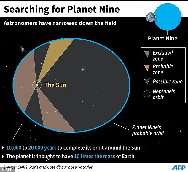 NIBIRU News ~ Project Black Star Update plus MORE 48xCY3ZOwy98f727061305092095-3460823-Astronomers_expect_it_would_take_years_to_find_Planet_Nine_if_it-a-2_1456309093520