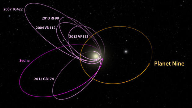 NIBIRU News ~ US and Russia preparing for Nibiru arrival and aftermath plus MORE Planet-9-orbit