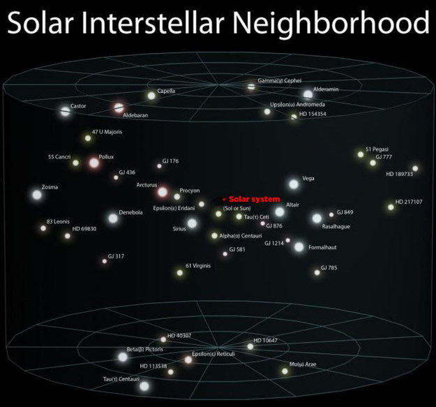 30 images that will make you RECONSIDER your ENTIRE existence Solar-system