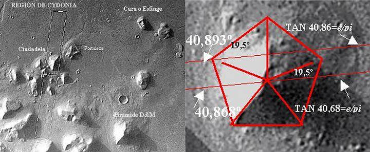 The CIA publishes declassified documents about pyramids and a lost civilization on Mars Cydonia