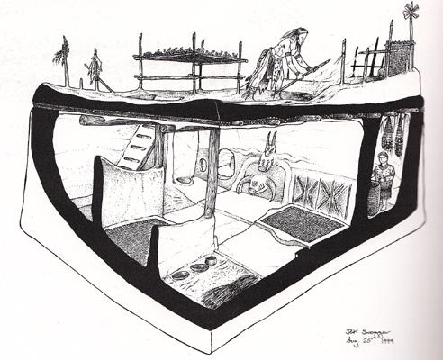 PREHISTORIC SHAMAN ART.. Catalhoyuk-house-impression