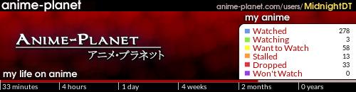 Top 10 Favorite Animes? MidnightDT