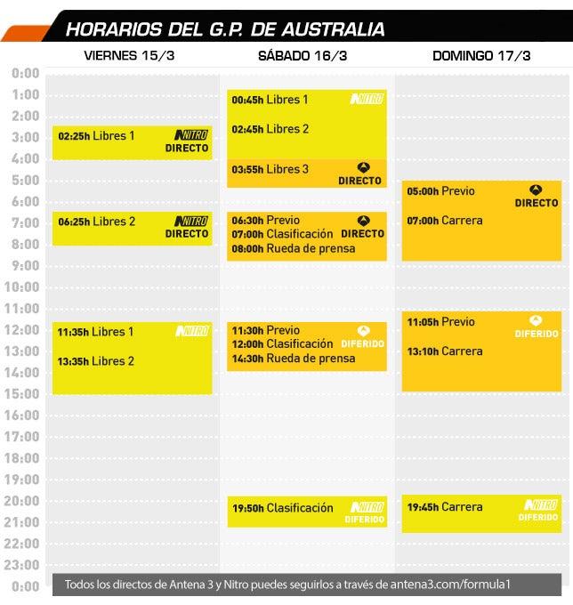 Formula 1 - Temporada 2013 - Página 6 Horarios_gp_2013_australia