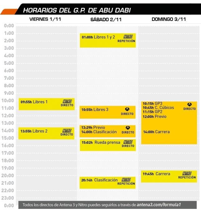 Fernando Alonso, F1  - Página 6 Horariosabudabi2