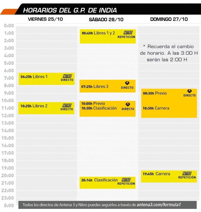 Fernando Alonso, F1  - Página 5 Horariosindia2