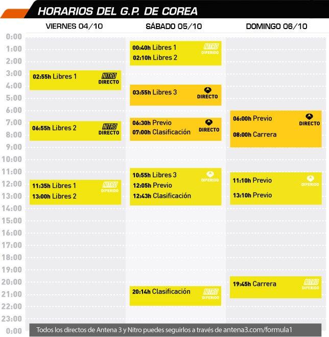 Fernando Alonso, F1  - Página 5 Horarios_f1_COREA