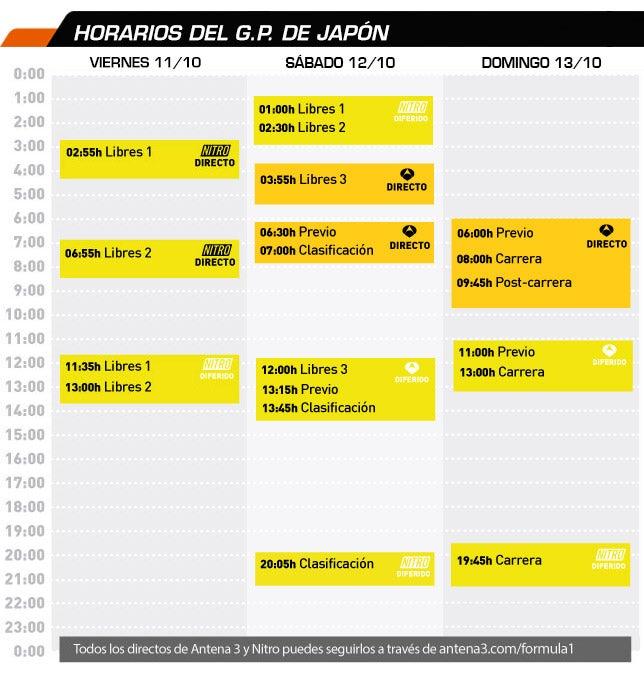Fernando Alonso, F1  - Página 5 Horarios_gp_japon2013