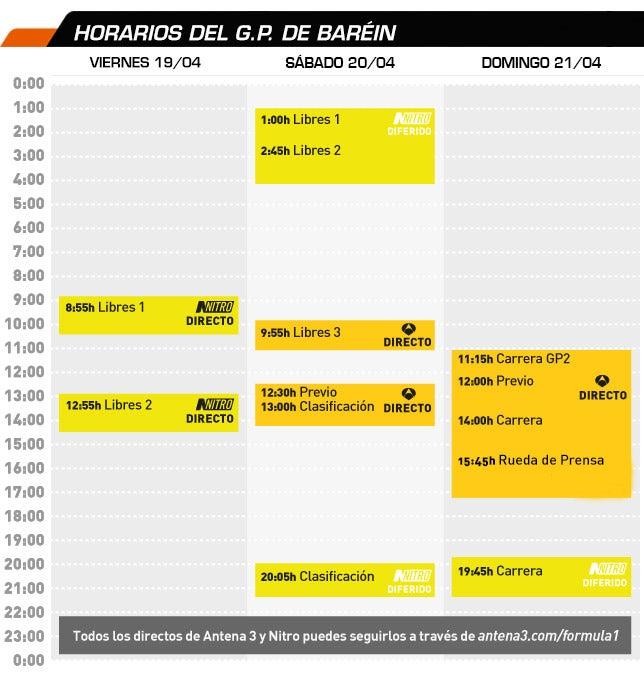 Formula 1 - Temporada 2013 - Página 9 Baherin_1
