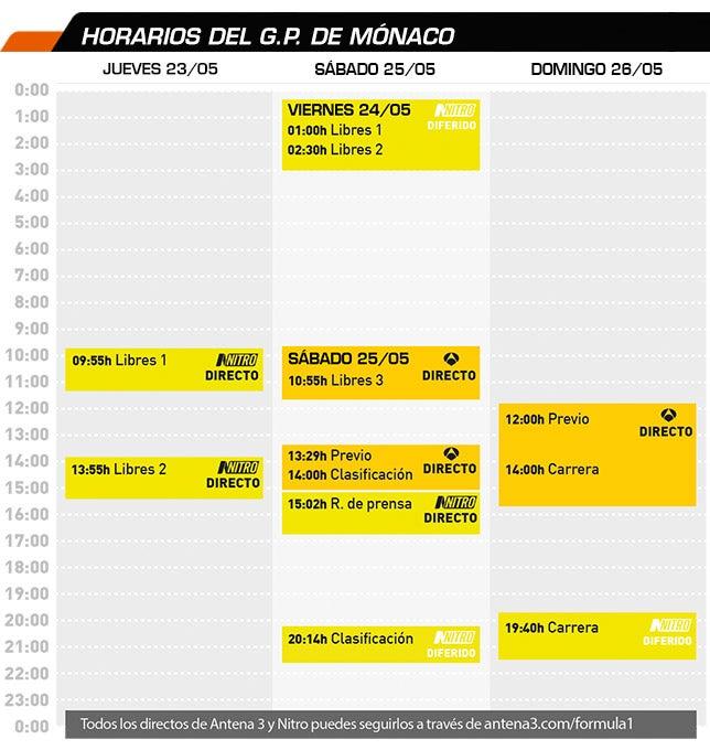 Fernando Alonso, F1  - Página 2 Horarios_gp_MONACO13