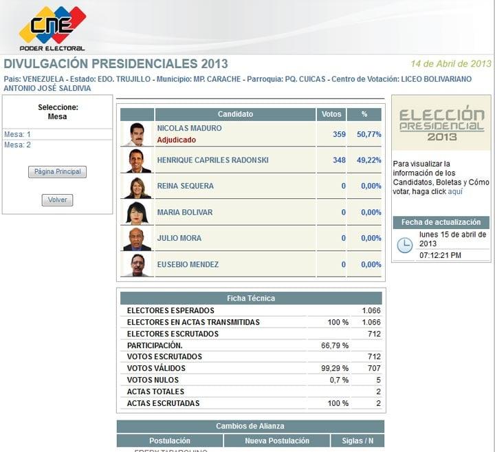 Elecciones 2013 - Página 4 Fraude-3