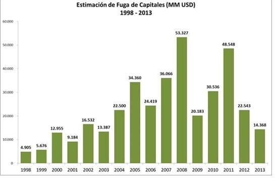 """La economía rentística de Venezuela y el comunismo """"de reparto"""" Foto_de_fuga_2"""