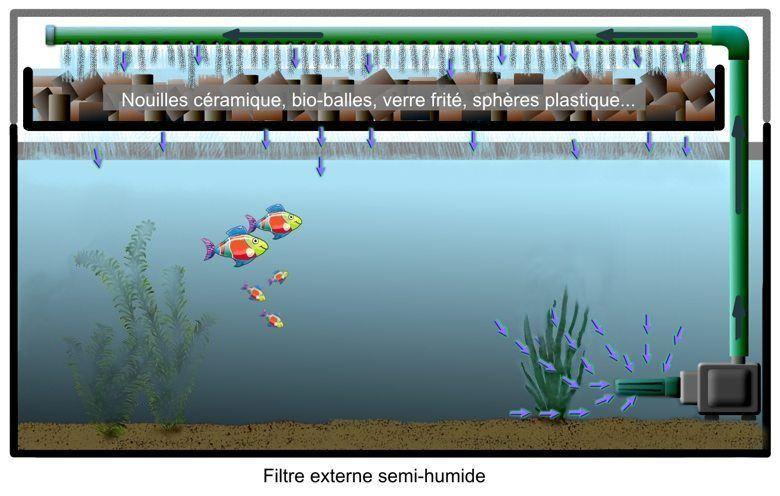 Mon Aquarium Jebo, 355 Litre Filtre%20externe%20semi-humide%20plantes%20hs%20780