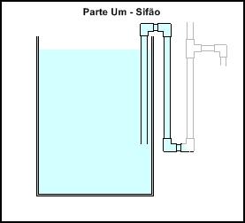 Filtro Sump para aquário Overflow1