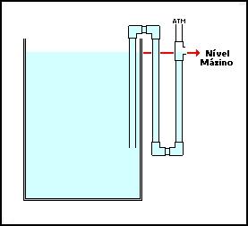 Filtro Sump para aquário Overflow2