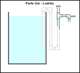 Filtro Sump para aquário Overflow3