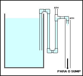 Filtro Sump para aquário Overflow4