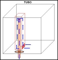 Filtro Sump para aquário Tubop