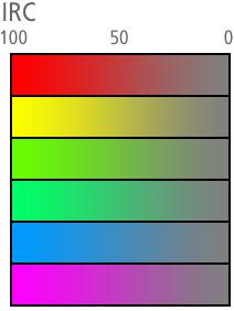 La base d'un bon éclairage Eclairage8