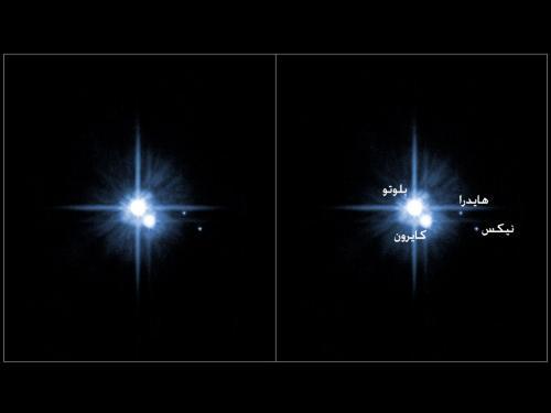 الكوكب القزمي بلوتو Pluto-system_small