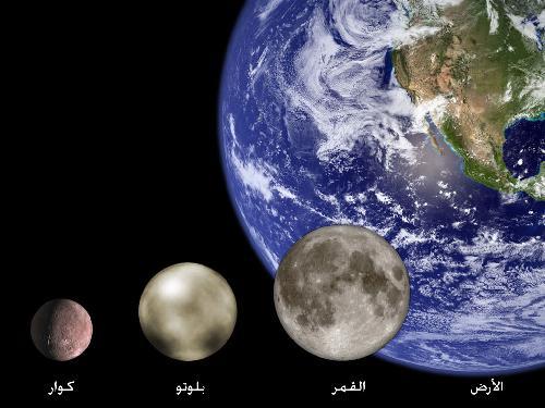 الكوكب القزمي بلوتو Pluto_size_comparison_small