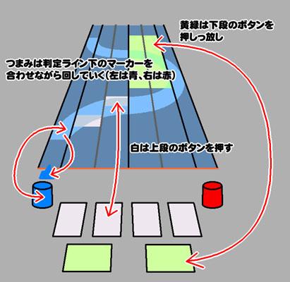 Sound Voltex Booth Soundvoltex_04