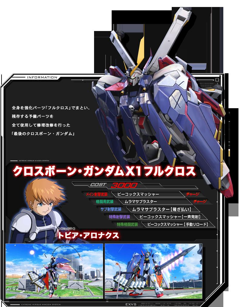 Mobile Suit Gundam Extreme Vs. Skullheart