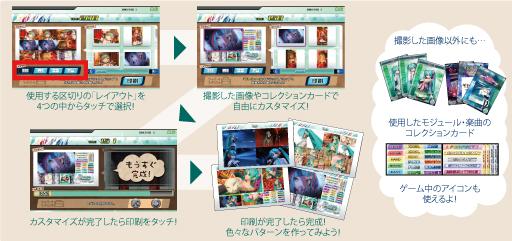 Hatsune Miku Project DIVA Arcade Future Tone Mikuftps_02