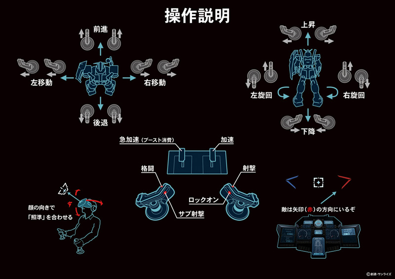 Mobile Suit Gundam - Senjo no Kizuna Gunkizvr_10