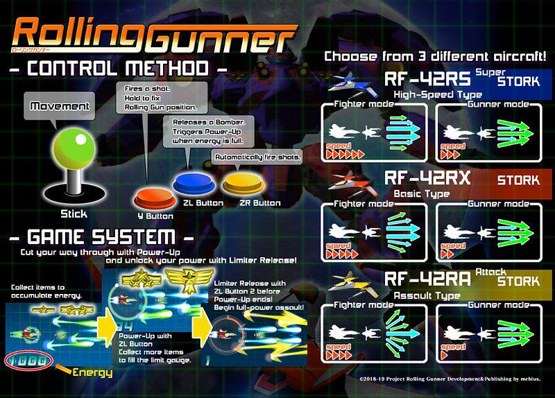 Rolling Gunner Rolgunner_02