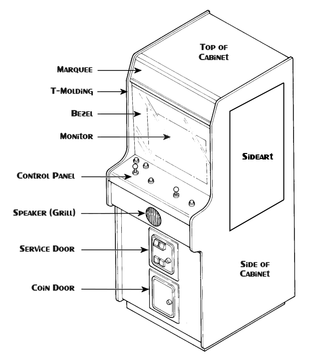 BYAOC = Build Your Own Arcade Cabinet Arcade_diagram_new_sm