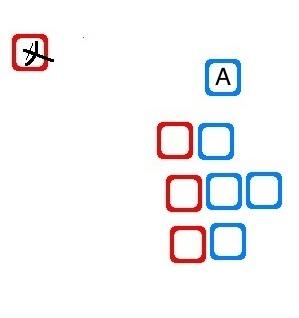 Quelques schémas 3