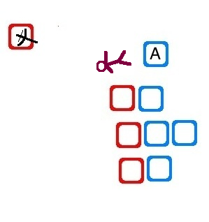 Quelques schémas 4