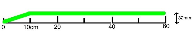 Dimensions des plaques de rivage, largeur des routes Dim-plaques-rives