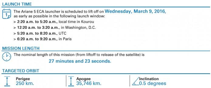 Lancement Ariane VA229 - Eutelsat 65 - 9 mars 2016   389053409