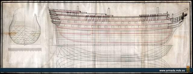 El navio de tres puentes en la Armada Mnm_pb_0005